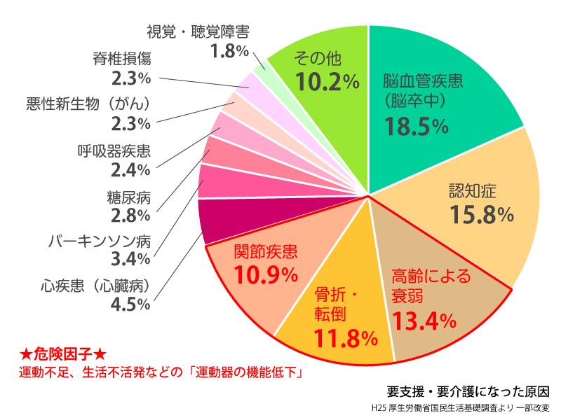kaigo_genin1_02